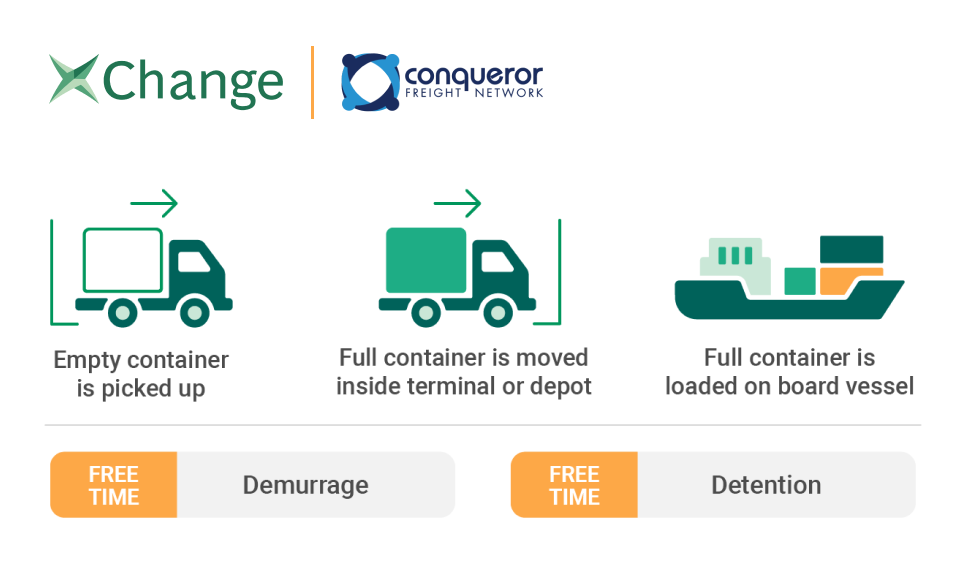 Independent freight forwarders - Xchange