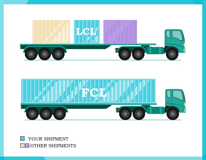 Conqueror-LCL vs FCL - independent freight forwarders